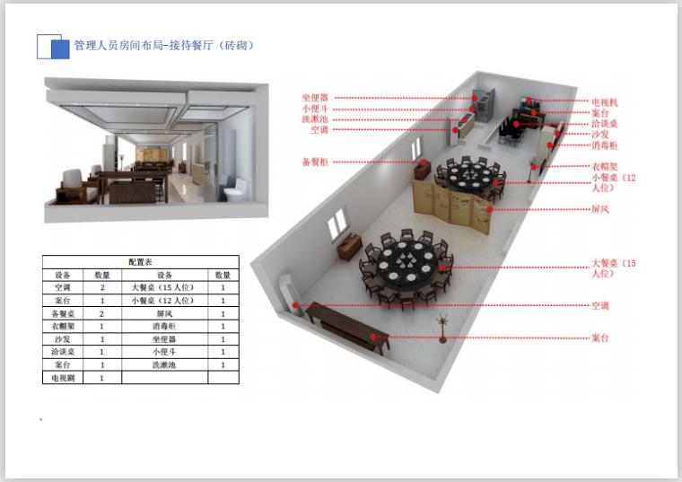 华东知名企业临建设施标准化(19年,194页)-管理人员房间布局-接待餐厅