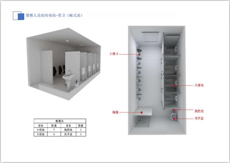 华东知名企业临建设施标准化(19年,194页)-管理人员房间布局-男卫(厢式房)