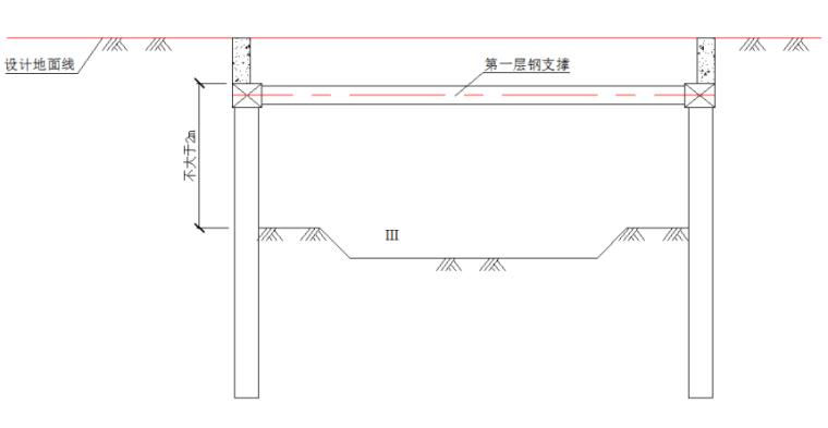 改建工程明挖隧道基坑土方开挖施工技术交底