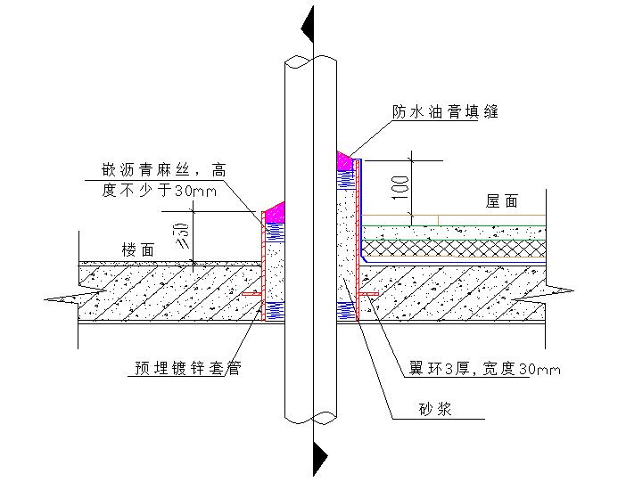 05 屋面板预埋套管做法图