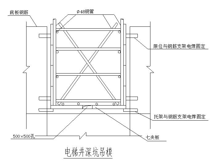 03 电梯井深坑吊模图