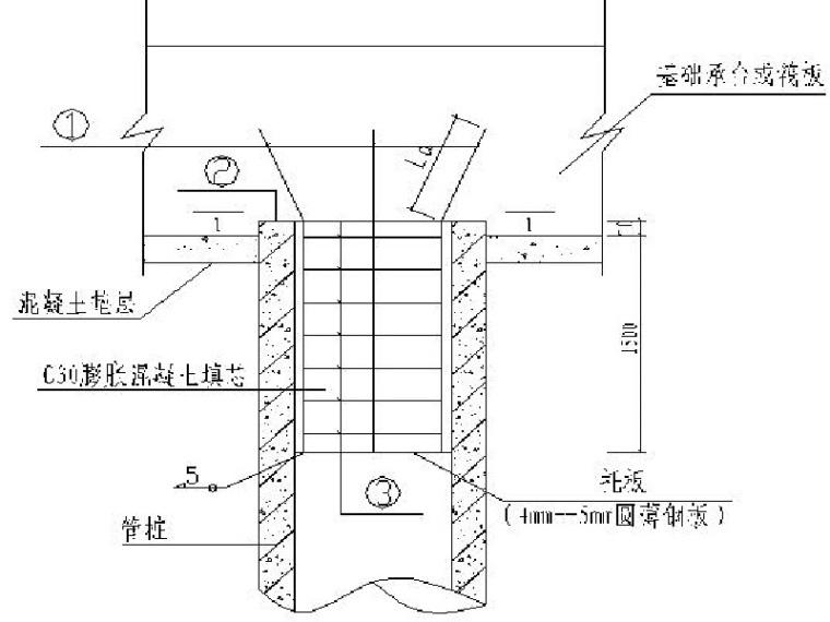 高强静压预应力混凝土管桩施工方案