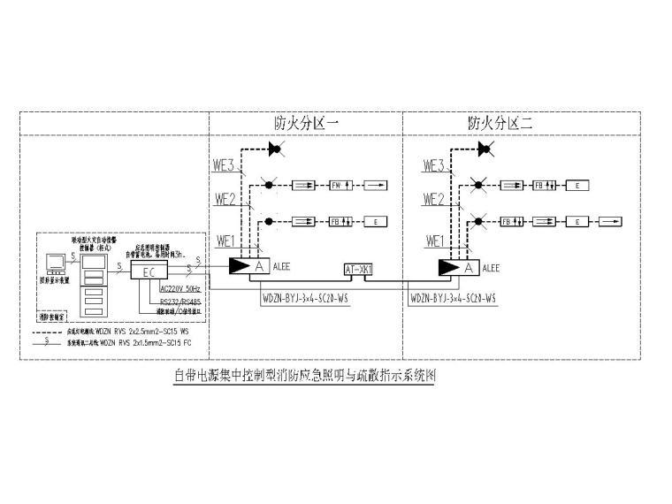 9自带电源集中控制型消防应急照明与疏散指示系统图