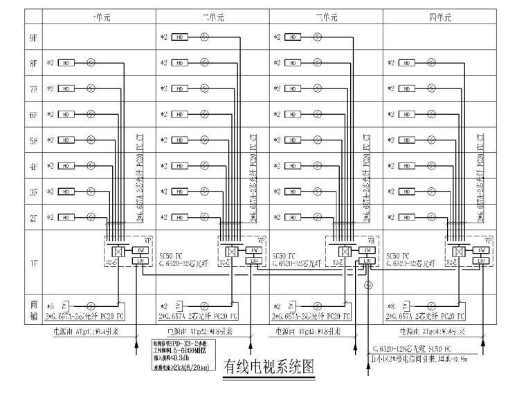12有线电视系统图