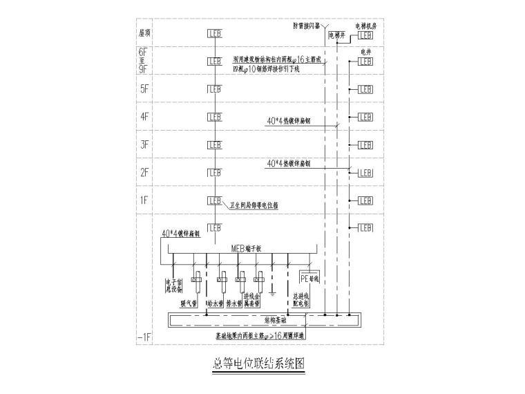 15总等电位联结系统图