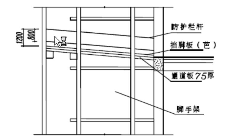 [广东]高层住宅楼工程文明施工方案(2016)-04 临边防护图