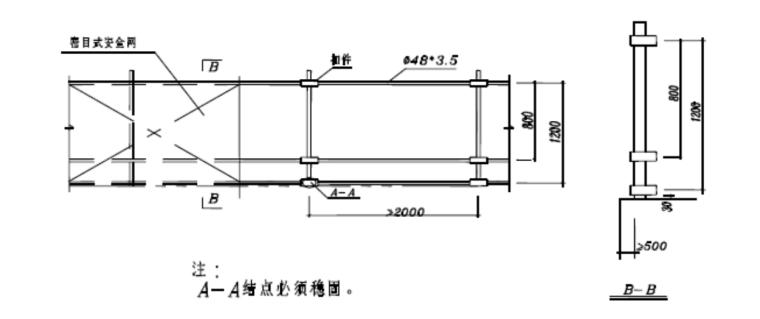 [广东]高层住宅楼工程文明施工方案(2016)-05 楼层临边图