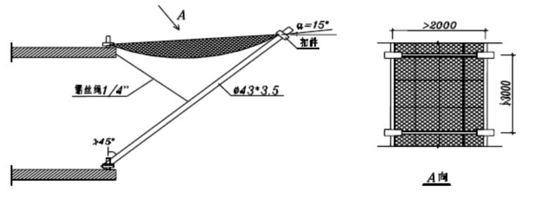 [广东]高层住宅楼工程文明施工方案(2016)-03 平网具体张设方法图