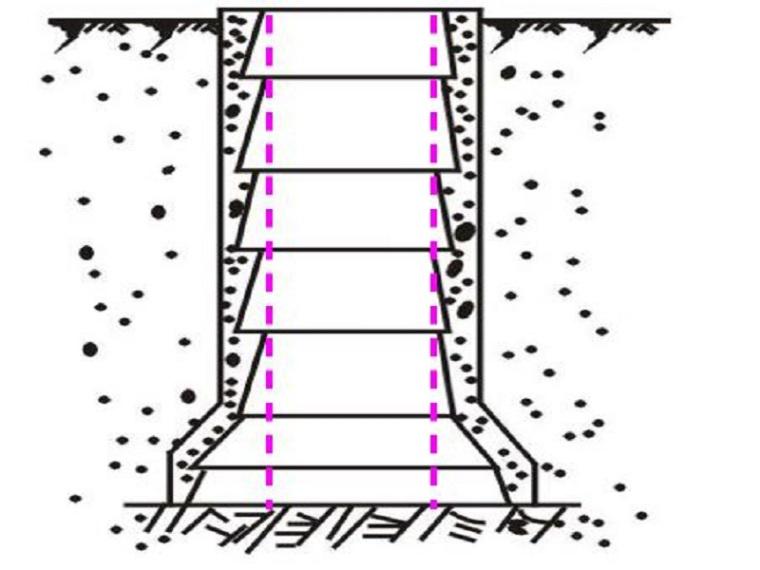 桩基施工工法与常见问题