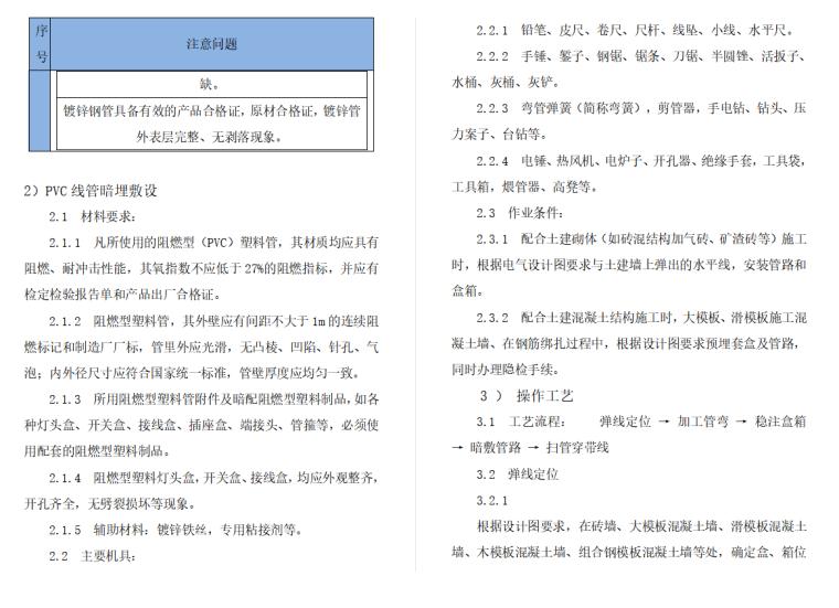 重庆机电安装工程施工方案(2018)