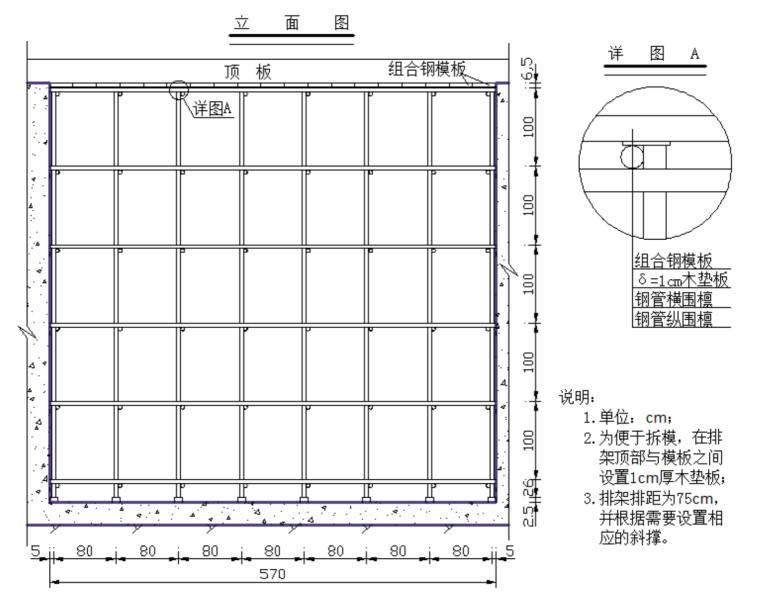 水电站厂房项目主变室混凝土施工方案