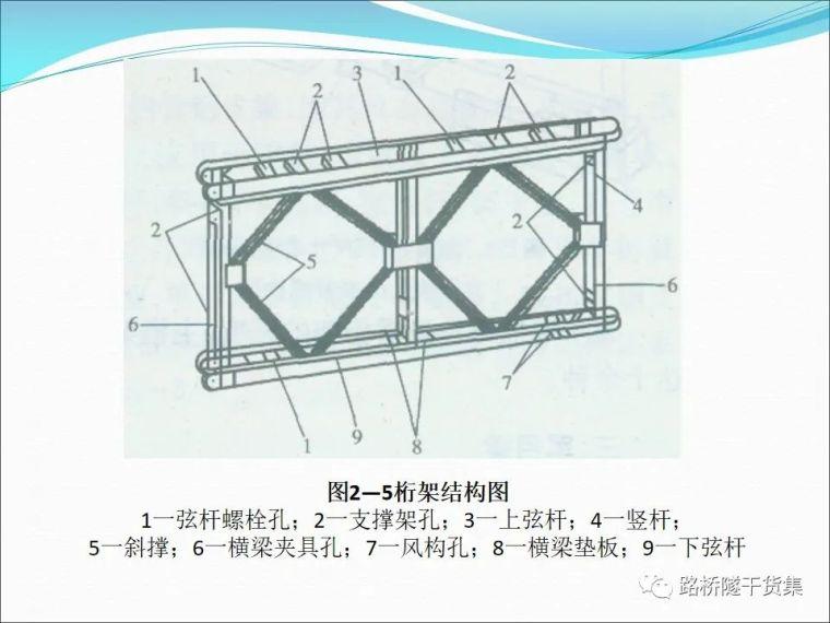 图文并茂!桥梁施工的常用设备,都在这里了_10