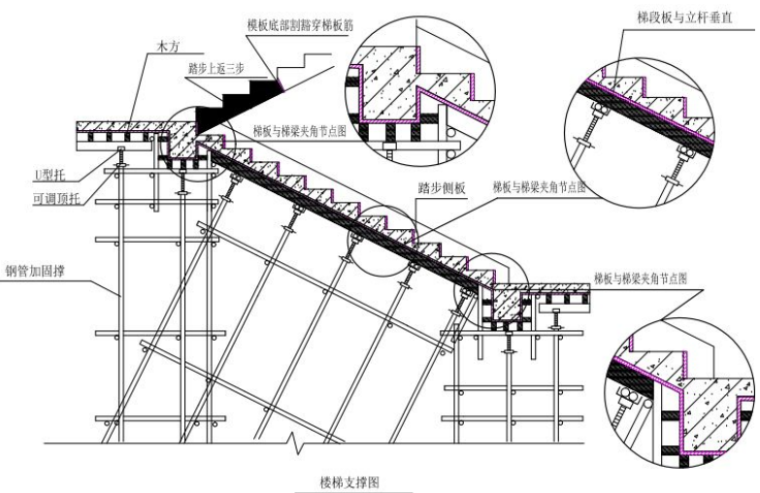 楼梯支模构造做法