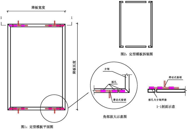 卫生间降板可拆卸式方钢定型模具做法