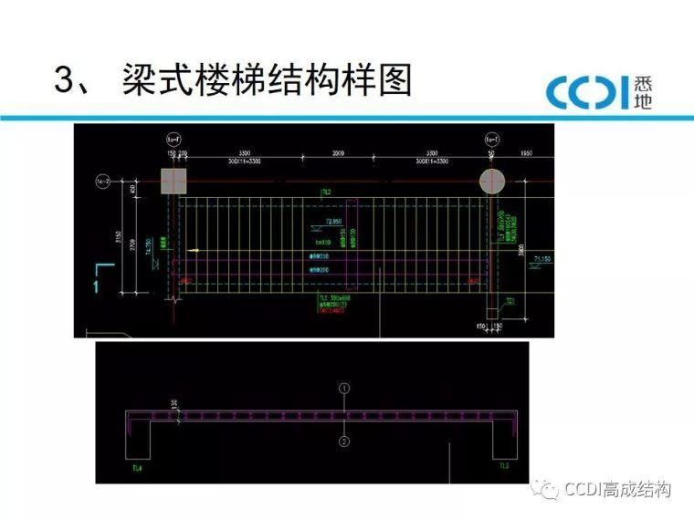 楼梯的设计与绘制_5