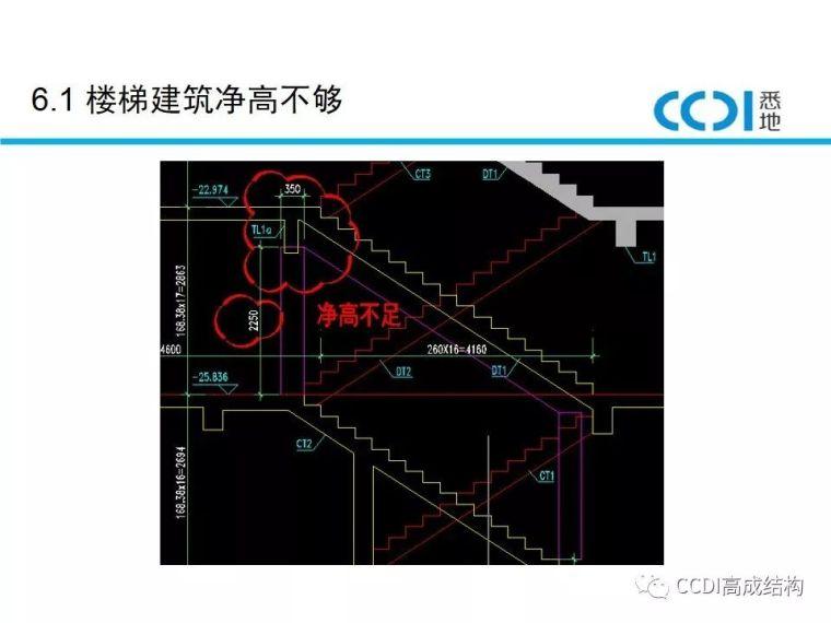 楼梯的设计与绘制_14