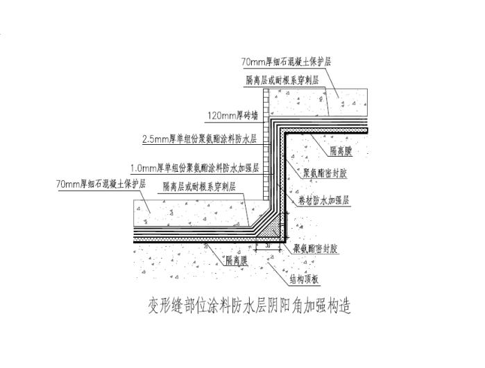 地铁站房地下结构自防水体系施工方案2016