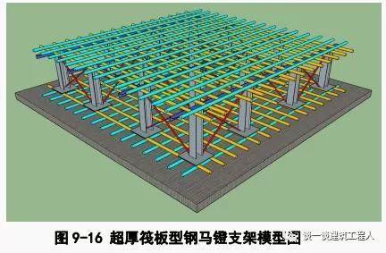 筏板钢筋施工工艺流程立体图解,一定能学会!_17