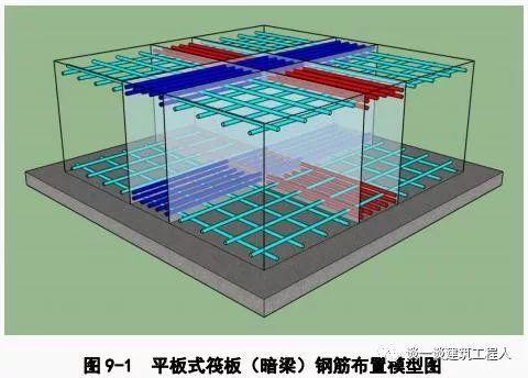 筏板钢筋施工工艺流程立体图解