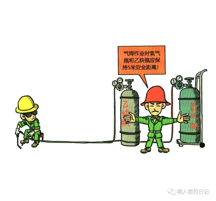 2020年安全月200张安全漫画