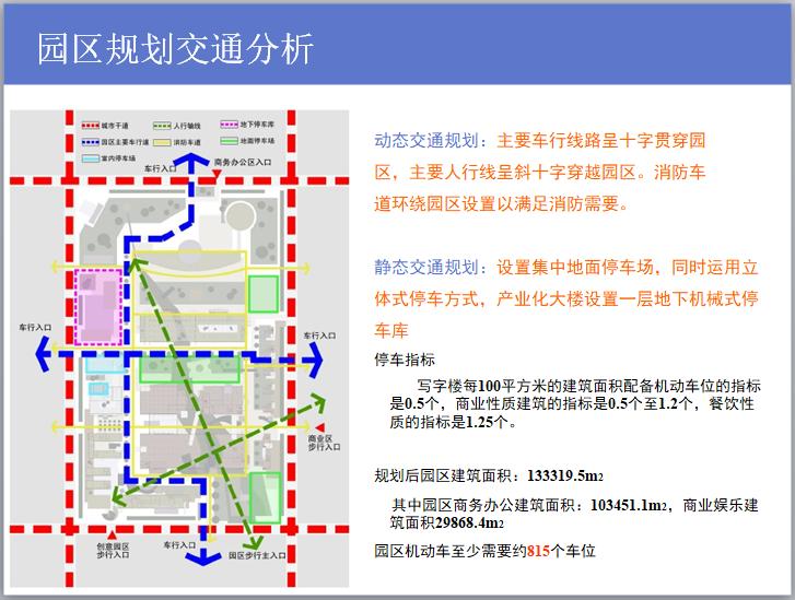 园区规划交通分析