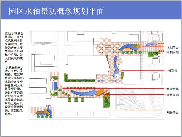 园区水轴景观概念规划平面