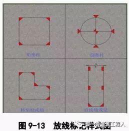 筏板钢筋施工工艺流程立体图解,一定能学会!_13