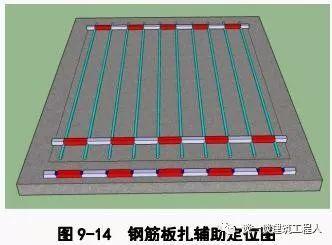 筏板钢筋施工工艺流程立体图解,一定能学会!_14