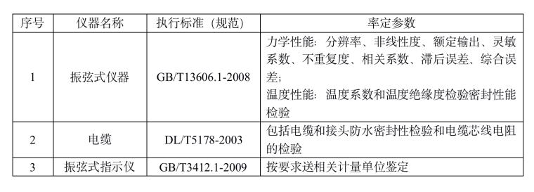 仪器检验率定参数表