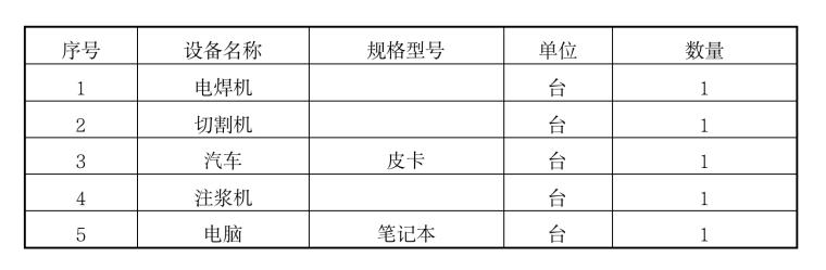 主要施工设备配备计划表