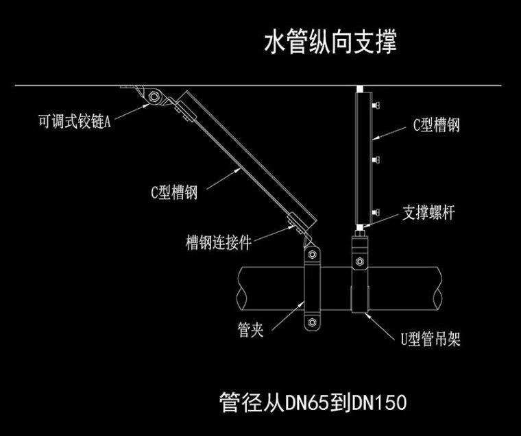 抗震支架各种系统的设计规范及误区解读图片