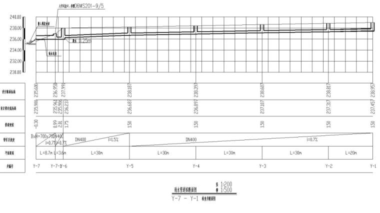 排水管道纵断面图1