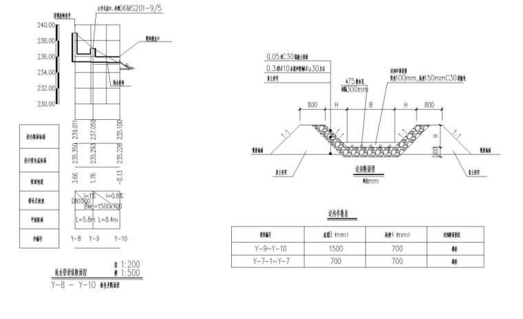 [重庆]城市支路双向两车道施工图设计