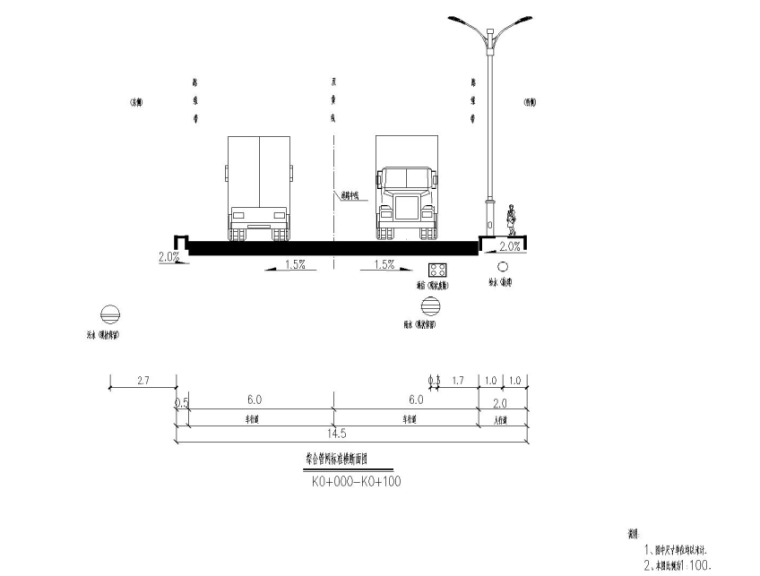 综合管网标准横断面图