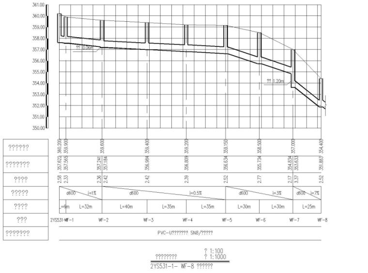 [重庆]市区道路污水排水施工设计图