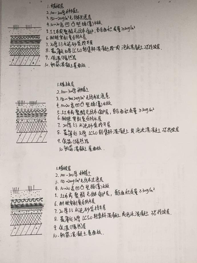 建筑构造第一次抄图作业-5营-2003061_1