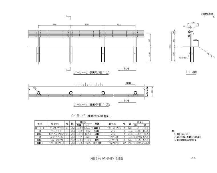 B形波形梁-Model