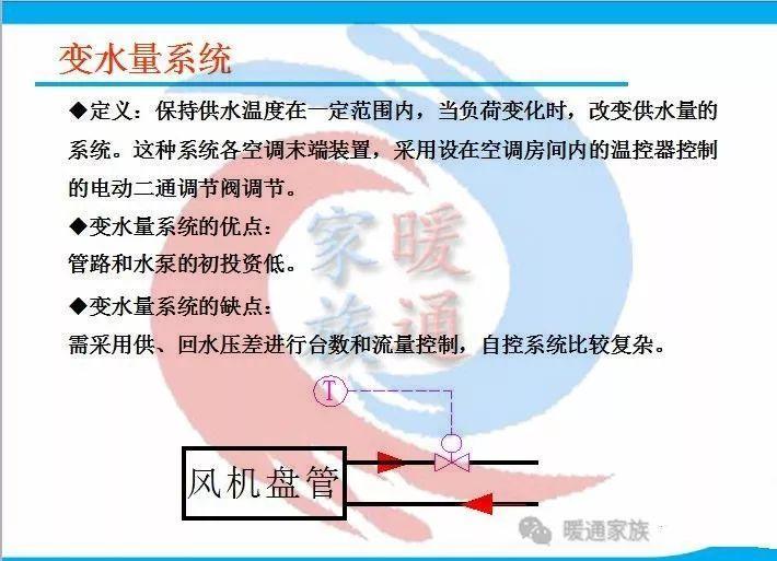 暖通设计|热泵空调水系统水管设计_7