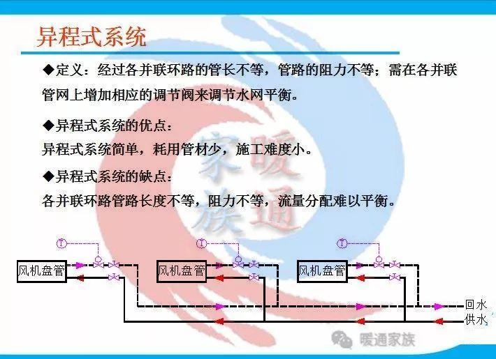 暖通设计|热泵空调水系统水管设计_6