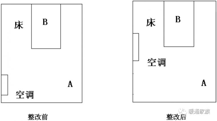 风系统常见设计安装问题及对策_2