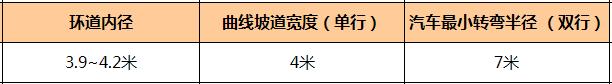万科核武器:总图设计标准(超强干货收藏_15