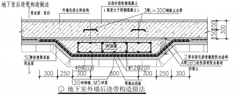 建筑防水构造做法标准CAD+PDF
