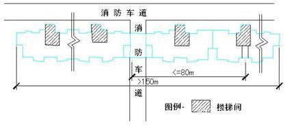 万科核武器:总图设计标准(超强干货收藏_4