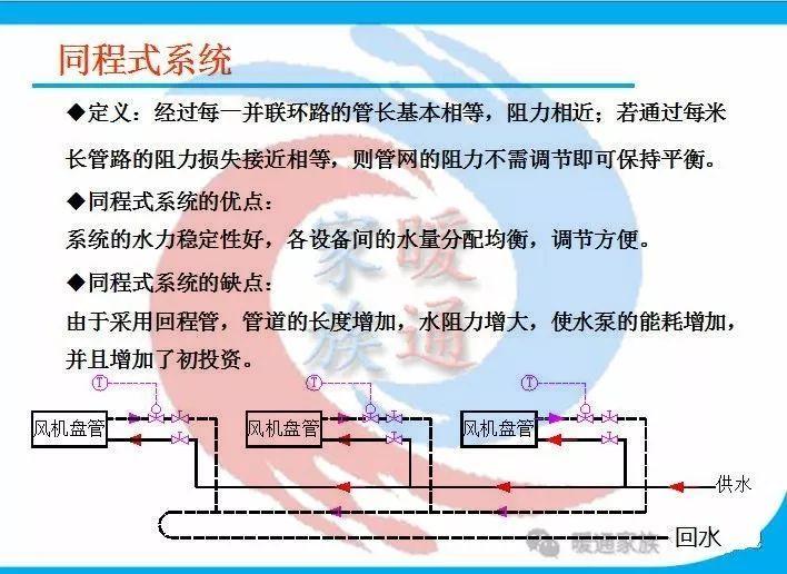 暖通设计|热泵空调水系统水管设计_5