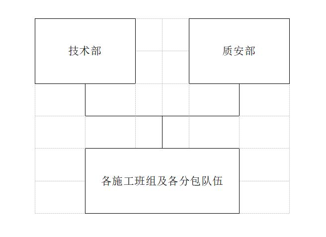 03 质量管理体系控制工作网络图