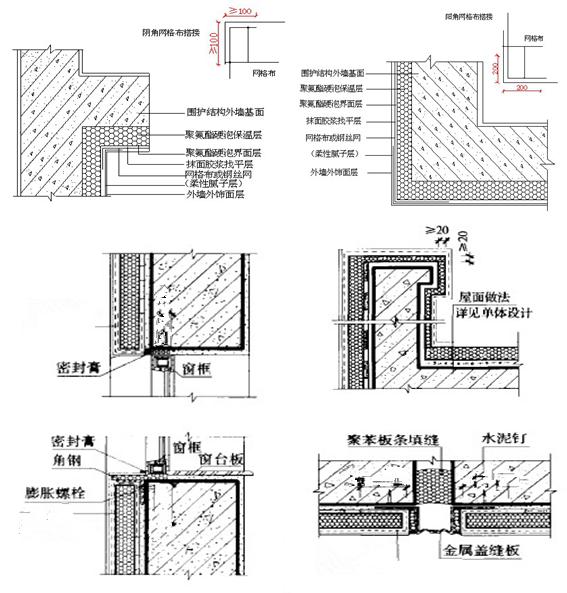 喷涂聚氨酯硬泡外墙保温施工方案
