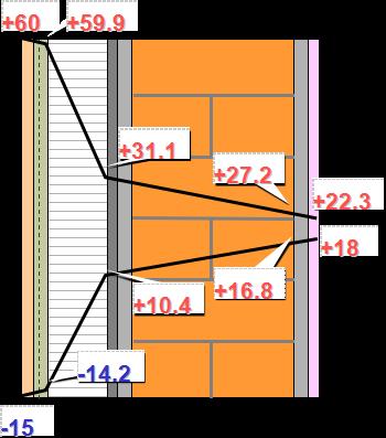 高层住宅外墙保温施工方案2018_EPS板