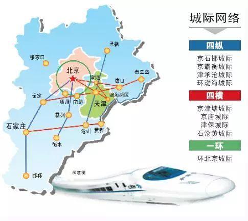 总投资6500亿!京津冀城际铁路网规划大全_14