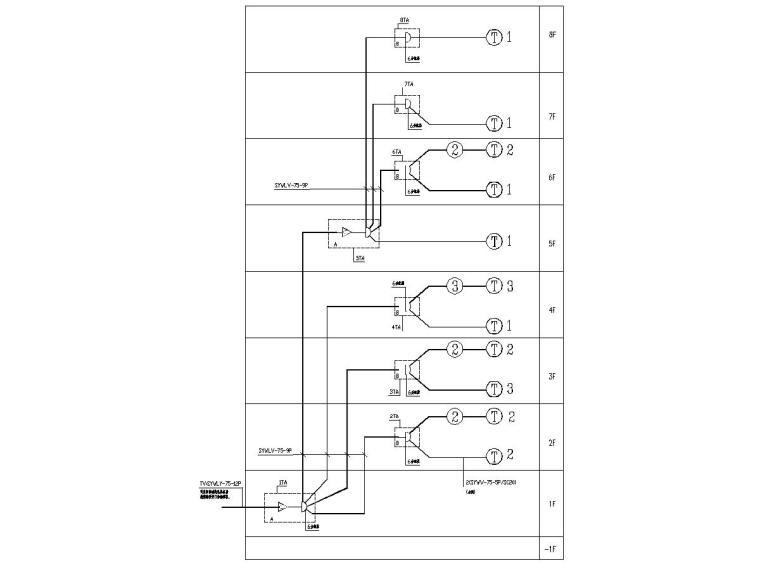 [一键下载]8套大型医院电气图纸合集-[福建]省立医院门诊楼电气施工图(强弱电)-10有线电视系统图