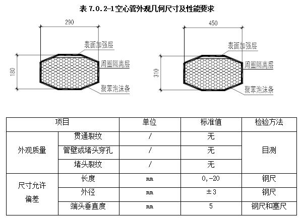 空心管外观几何尺寸及性能要求